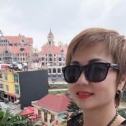 hoang_lam80's profile photo