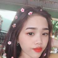 thuyn1026's profile photo