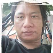 tyt475's profile photo