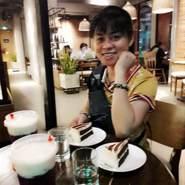 phungp22's profile photo