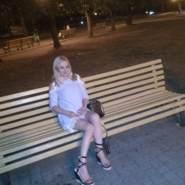 oksanas15's profile photo