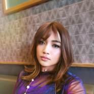 ratu_shinta11's profile photo