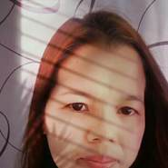 user_muyx916's profile photo