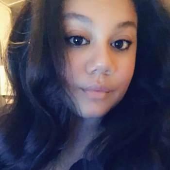 KatyKats_North Carolina_Single_Female
