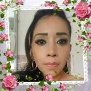 angelicaj47's profile photo