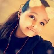 chanels15's profile photo