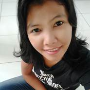 nona_siau_cie's profile photo