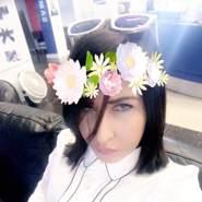 sweet2_69's profile photo