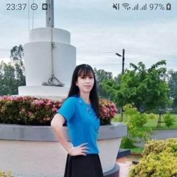 pools568_Ratchaburi_Single_Female