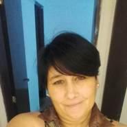 carinac66's profile photo