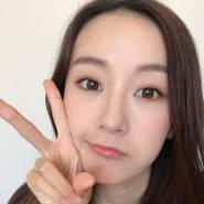 xukangt's profile photo