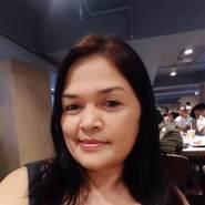 jocelynt9's profile photo