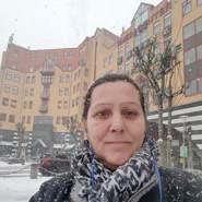 franziskah12's profile photo