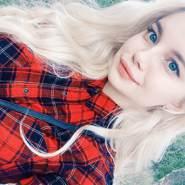 sholizenko's profile photo