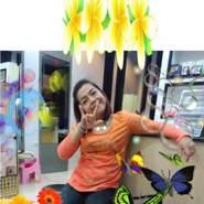 user_qgfo128's profile photo