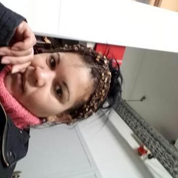 yanetg28_Montevideo_Single_Female