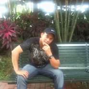 dannyp248's profile photo