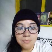 lulubello460's profile photo