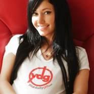 fatiwaa's profile photo