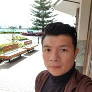 fuzionness's profile photo