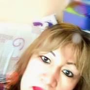 anam0825's profile photo