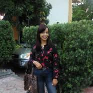 evelina103's profile photo