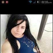 yusnayluis6109's profile photo