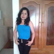 marisole11's profile photo