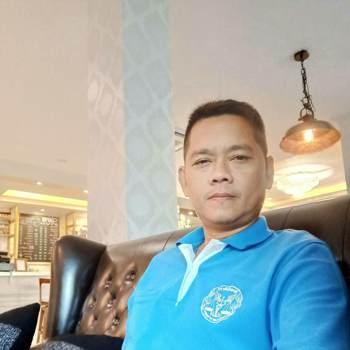amonp325_Nonthaburi_Độc thân_Nam