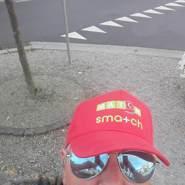 marcg409's profile photo