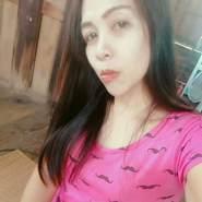 user_nmyz28674's profile photo