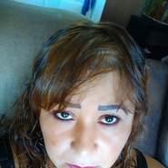 luzurias7's profile photo