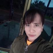 pranees22's profile photo