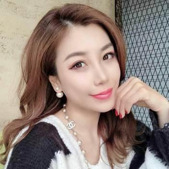 zqysc2019_Fujian_Single_Female