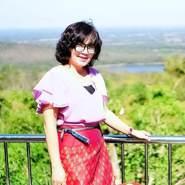 kanyapats1's profile photo