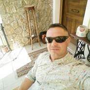 dimitrisr14's profile photo
