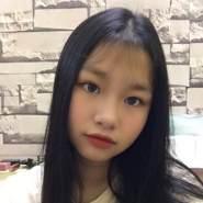 thuhuong34's profile photo