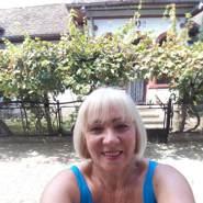 lubitailiescu's profile photo