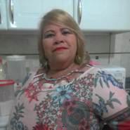 denac284's profile photo