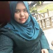 norn791's profile photo