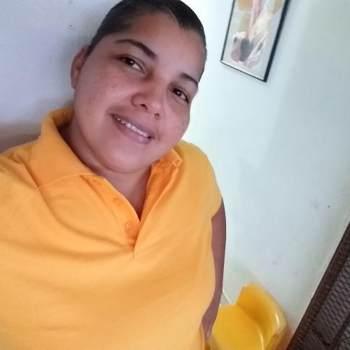 damarisr43_Panama_Single_Male