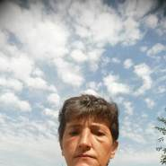 bogdanovairina891's profile photo