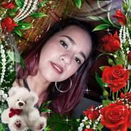 veritoc16's profile photo