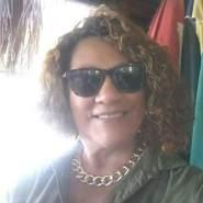 abejitas's profile photo
