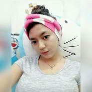 tasyafirah's profile photo