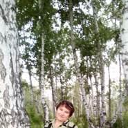 svetlanakolcova581's profile photo