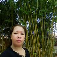 dieu_anh_997's profile photo