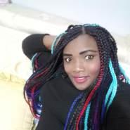 isha_miss_fat's profile photo