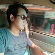 suriyako's profile photo