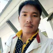 sai_tun_kyaw's profile photo